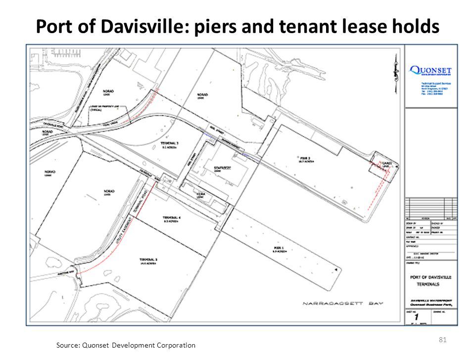Available sites at Quonset Business Park/Port of Davisville (sites under agreement with Deepwater Wind in orange) Limited Space to grow base opportunities or attract new opportunities