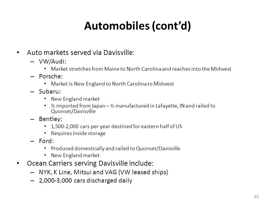 Automobiles (cont'd)