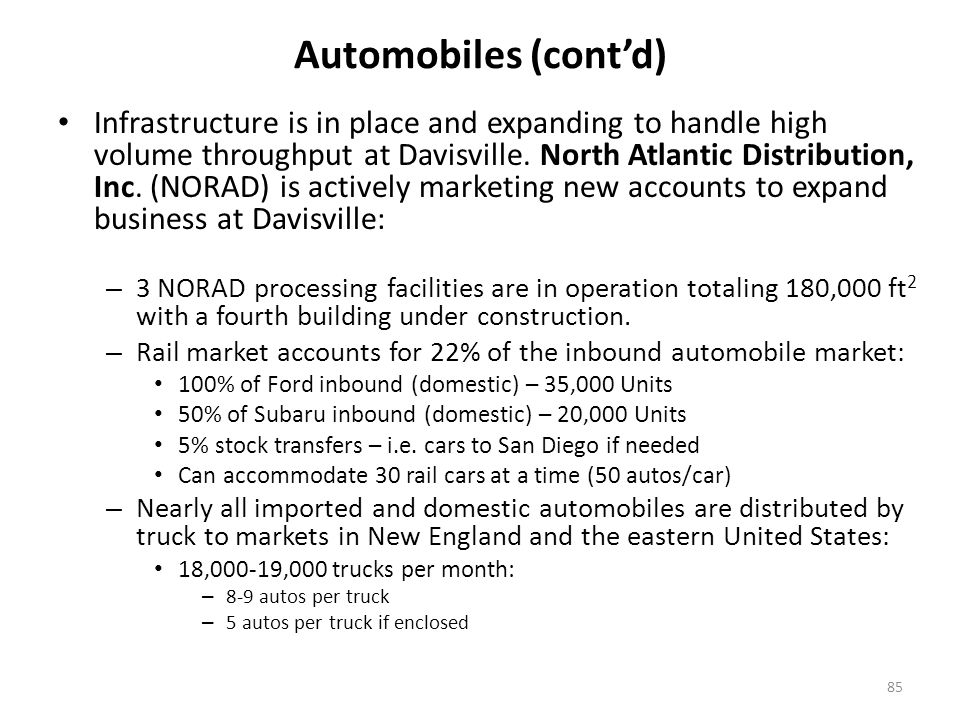 Challenges for future growth of Auto imports in Davisville