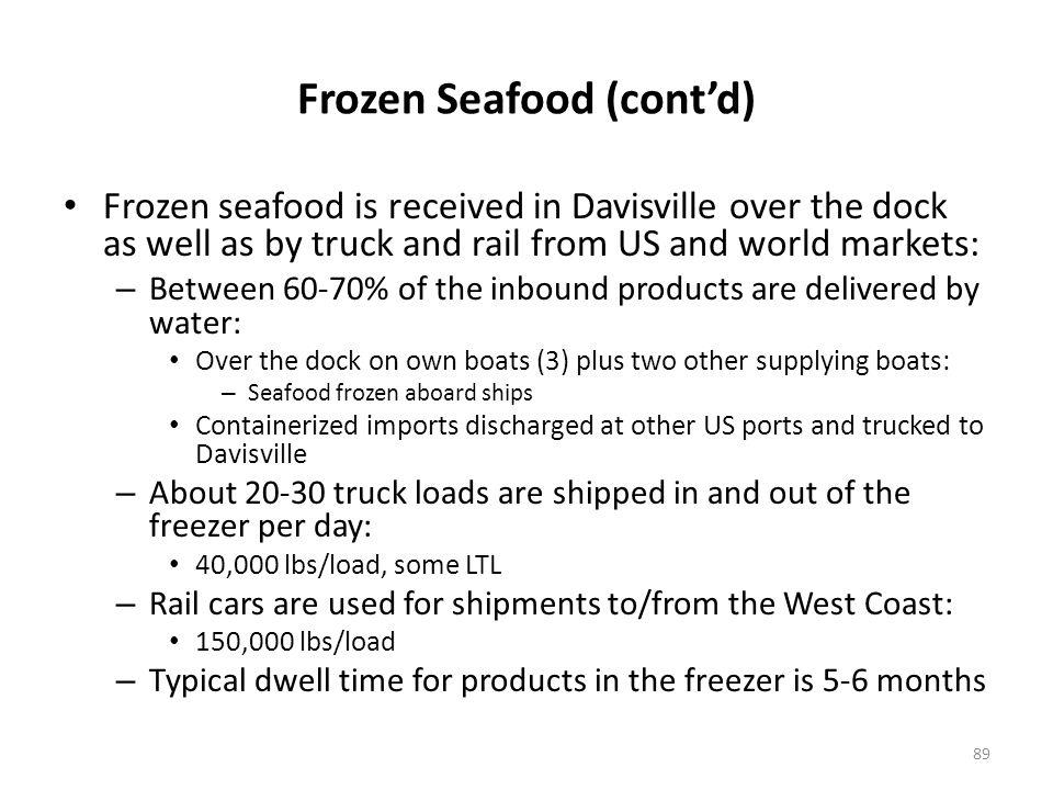 Frozen Seafood (cont'd)