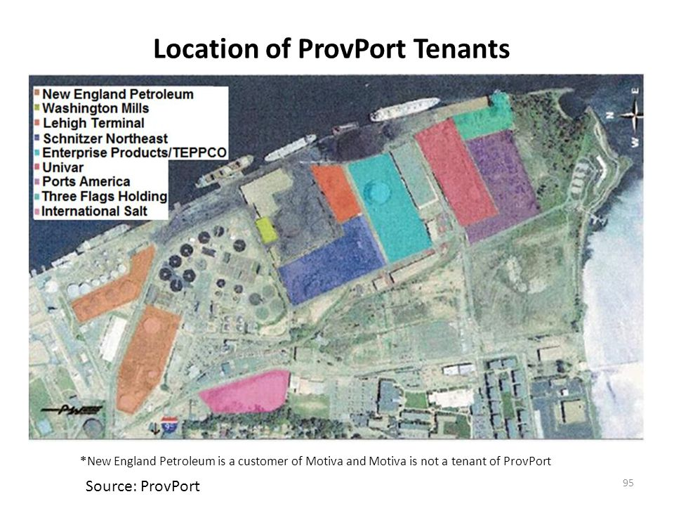 ProvPort Lease Plan Source: ProvPort