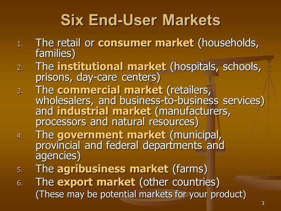 Six End-User Markets The retail or consumer market (households, families) The institutional market (hospitals, schools, prisons, day-care centers)