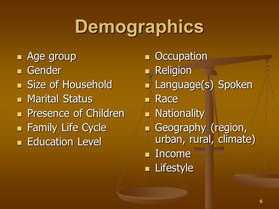 Demographics Age group Gender Size of Household Marital Status