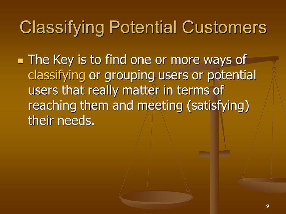 Classifying Potential Customers