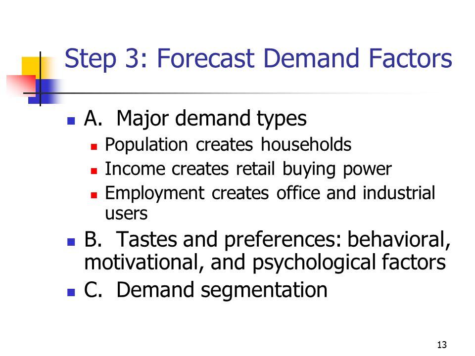 Step 3: Forecast Demand Factors