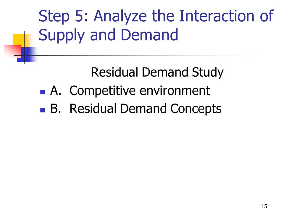Step 5: Analyze the Interaction of Supply and Demand