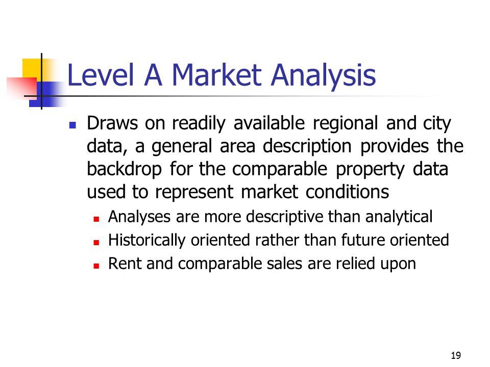 Level A Market Analysis