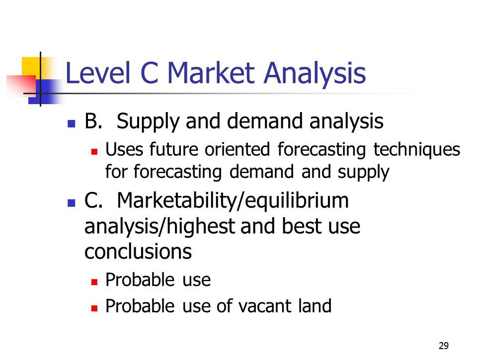 Level C Market Analysis