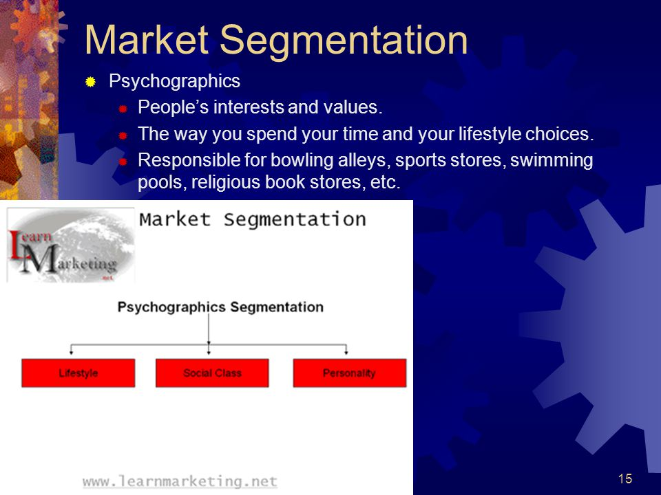 Market Segmentation Psychographics People's interests and values.