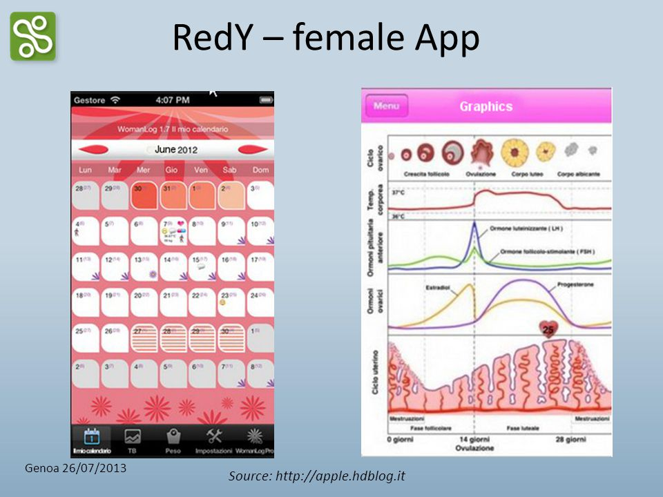 RedY – female App Genoa 26/07/2013 Source: http://apple.hdblog.it