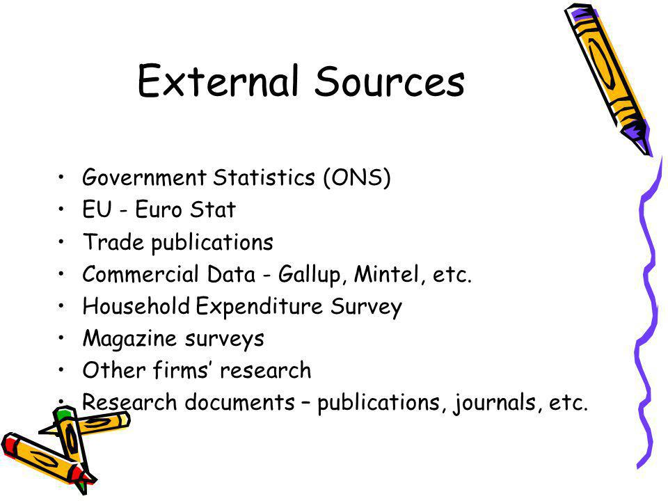 External Sources Government Statistics (ONS) EU - Euro Stat
