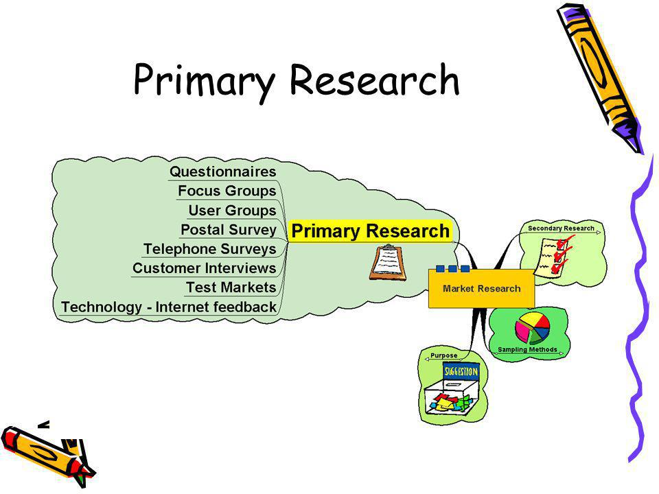 Primary Research