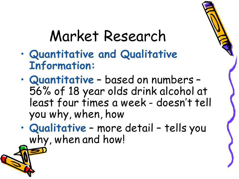 Market Research Quantitative and Qualitative Information: