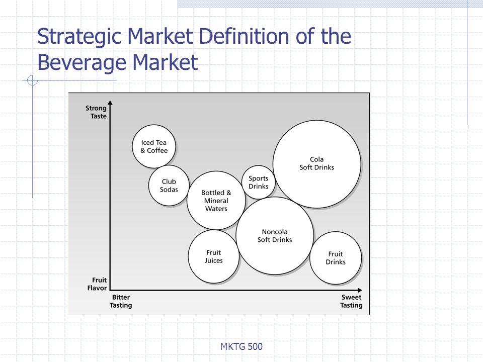 Strategic Market Definition of the Beverage Market