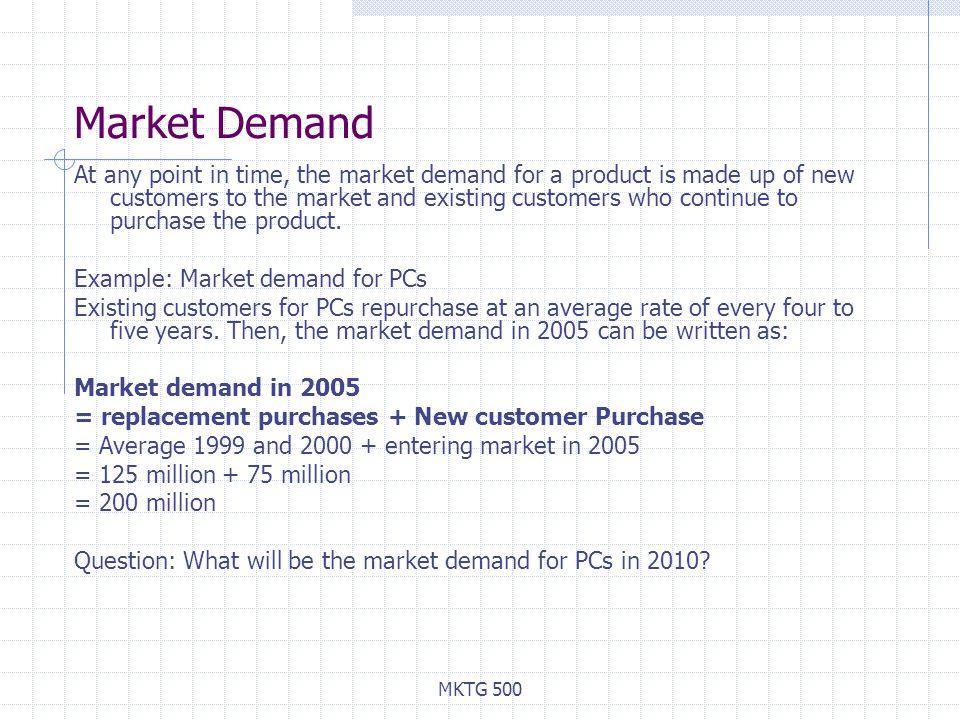 Market Demand