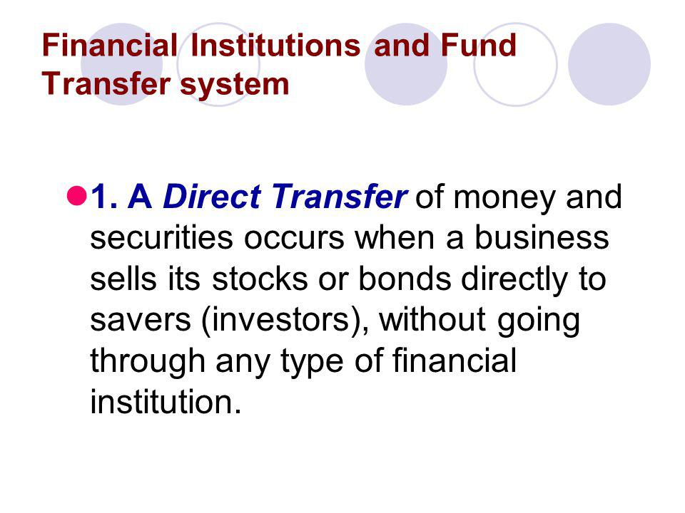 Financial Institutions and Fund Transfer system