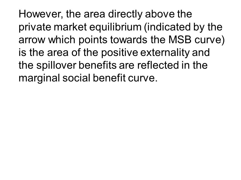 However, the area directly above the private market equilibrium (indicated by the arrow which points towards the MSB curve) is the area of the positive externality and the spillover benefits are reflected in the marginal social benefit curve.