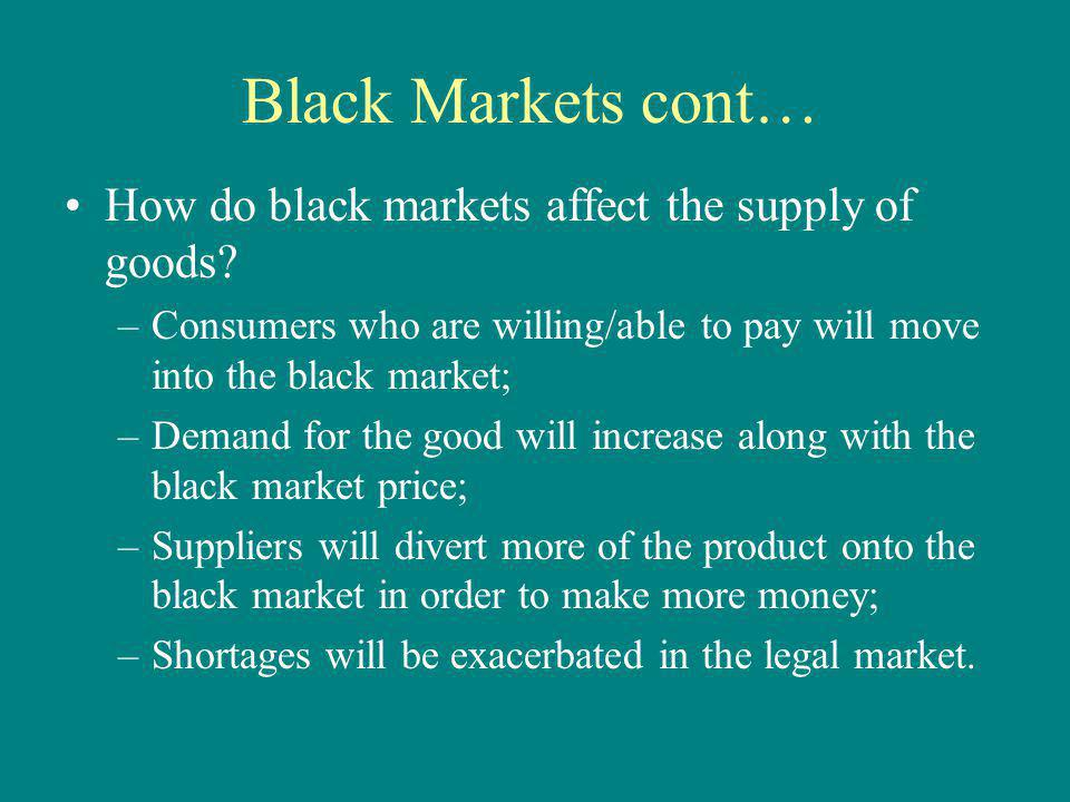 Black Markets cont… How do black markets affect the supply of goods
