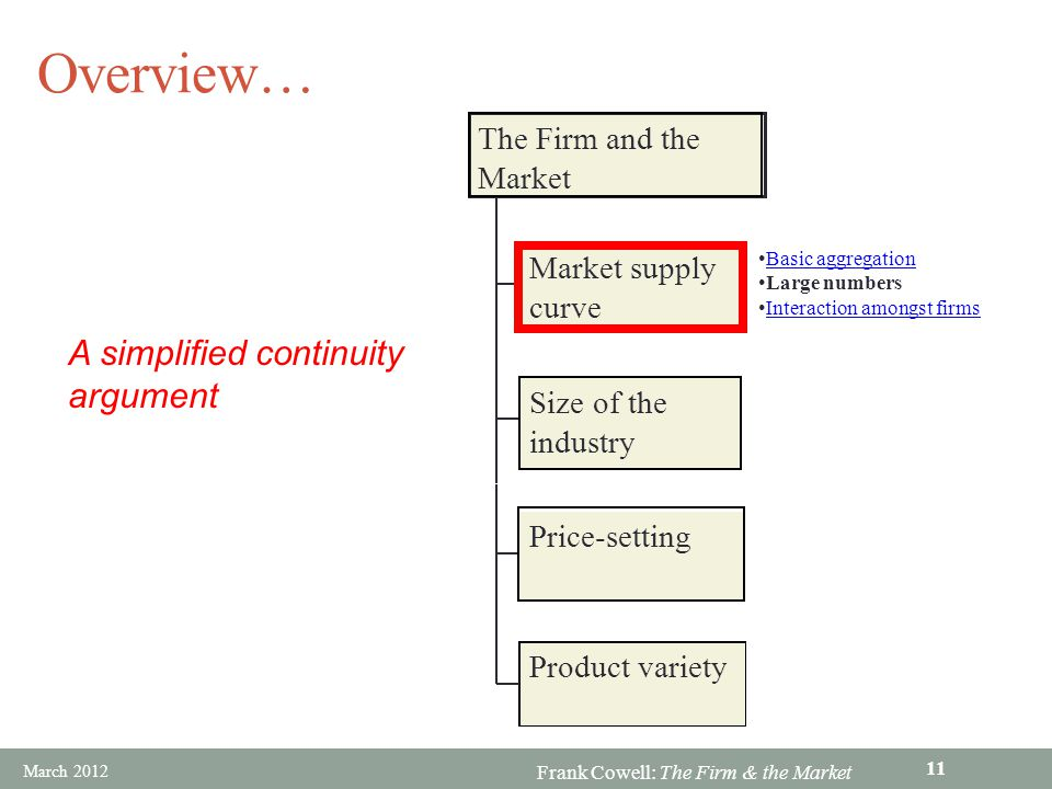 Overview… A simplified continuity argument The Firm and the Market