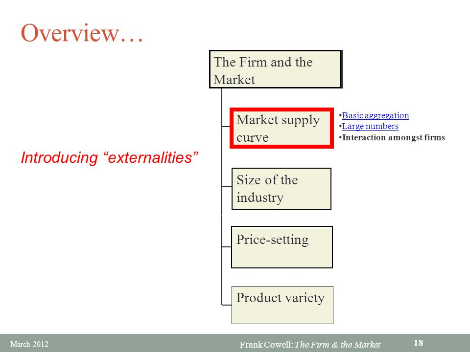 Overview… Introducing externalities The Firm and the Market