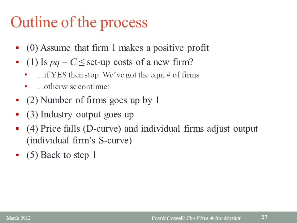 Outline of the process (0) Assume that firm 1 makes a positive profit