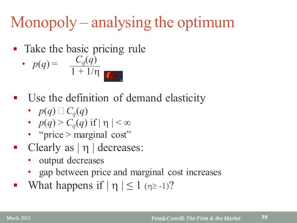 Monopoly – analysing the optimum