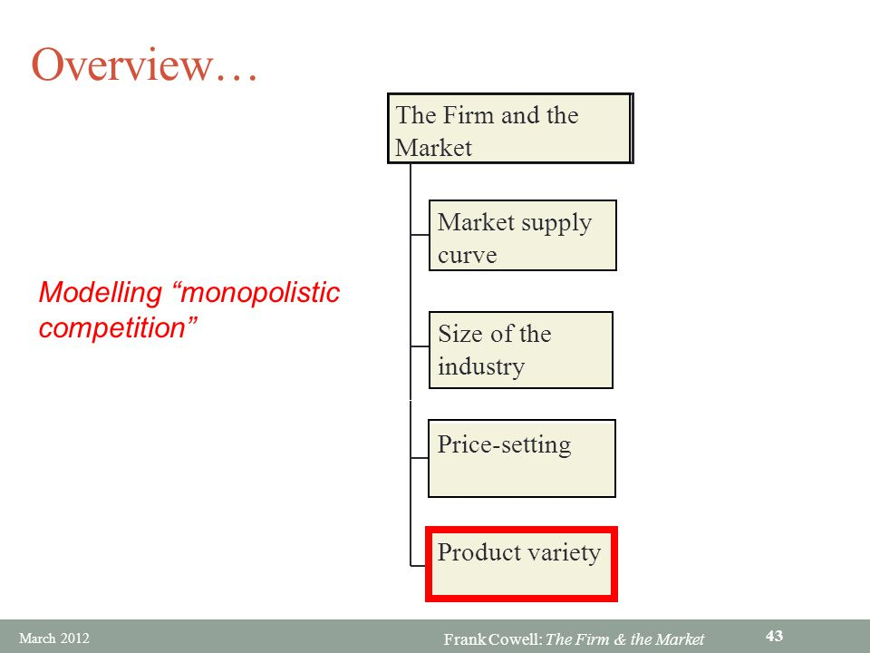 Overview… Modelling monopolistic competition The Firm and the Market