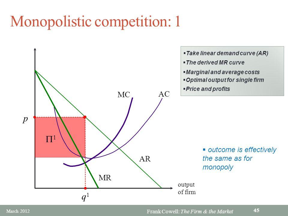 Monopolistic competition: 1