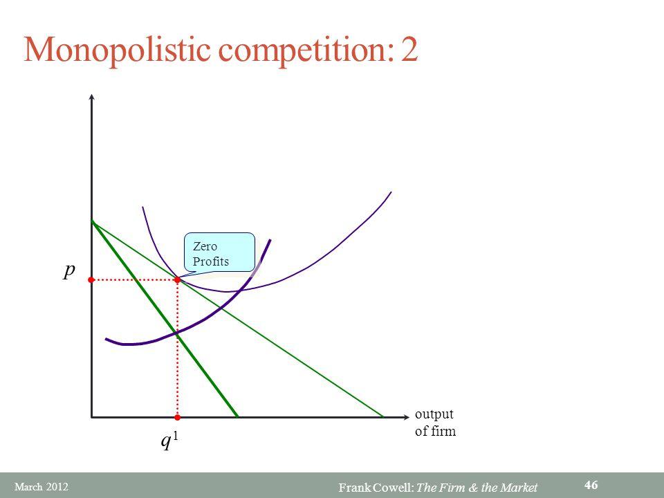 Monopolistic competition: 2