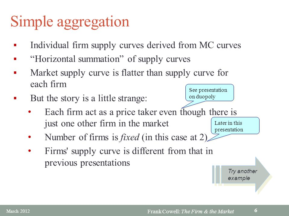Simple aggregation Individual firm supply curves derived from MC curves. Horizontal summation of supply curves.