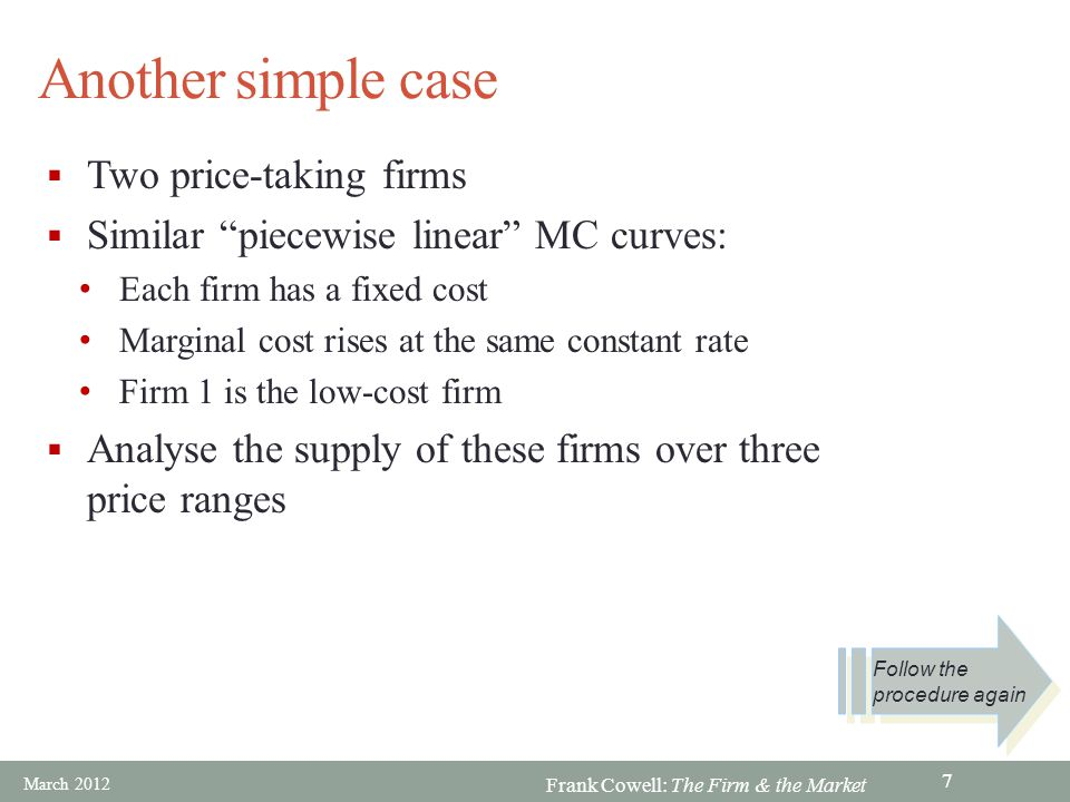 Another simple case Two price-taking firms