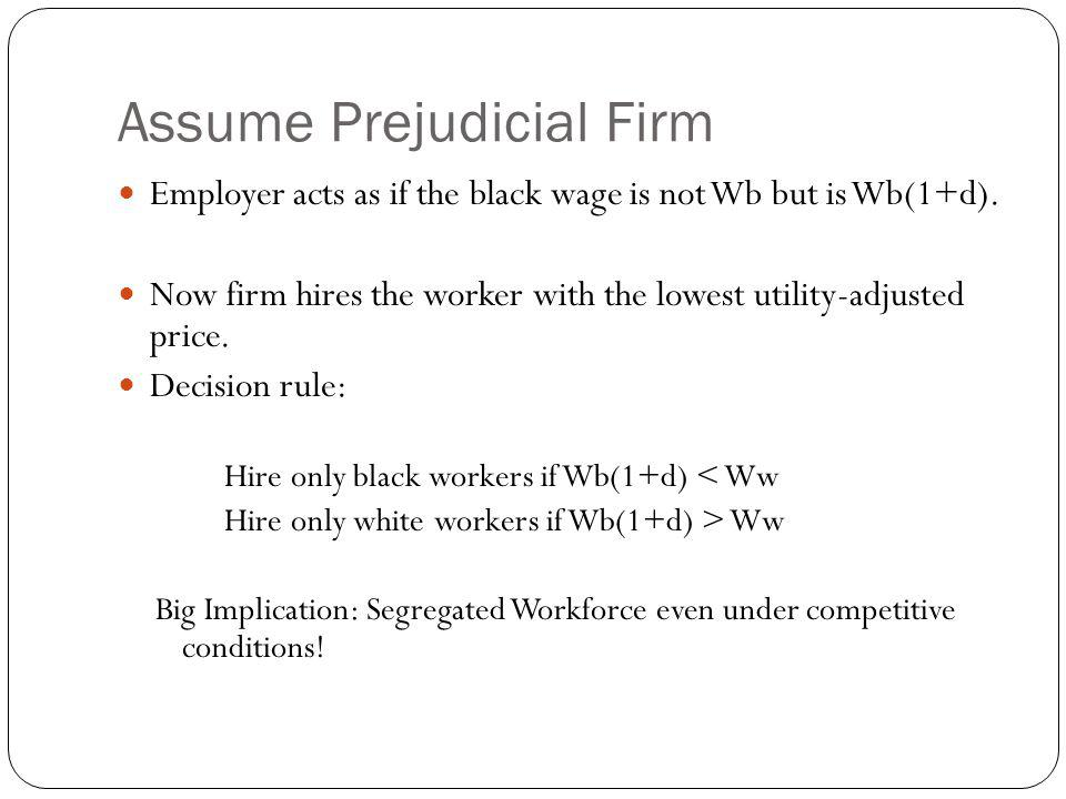 Assume Prejudicial Firm