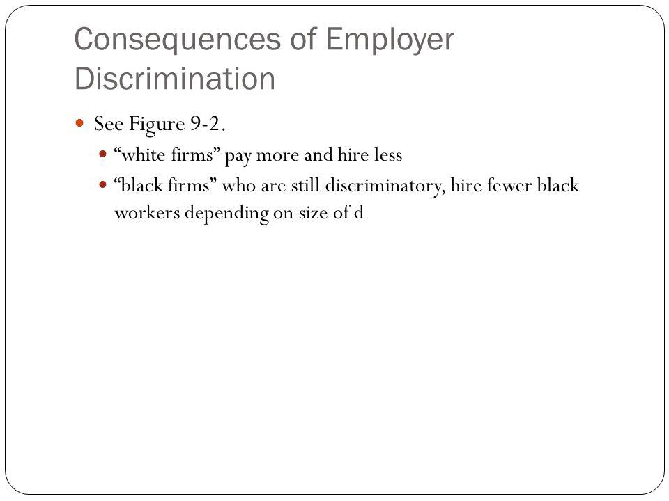 Consequences of Employer Discrimination
