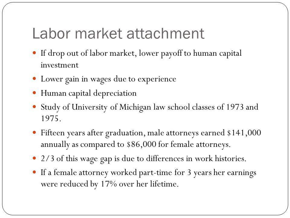Labor market attachment