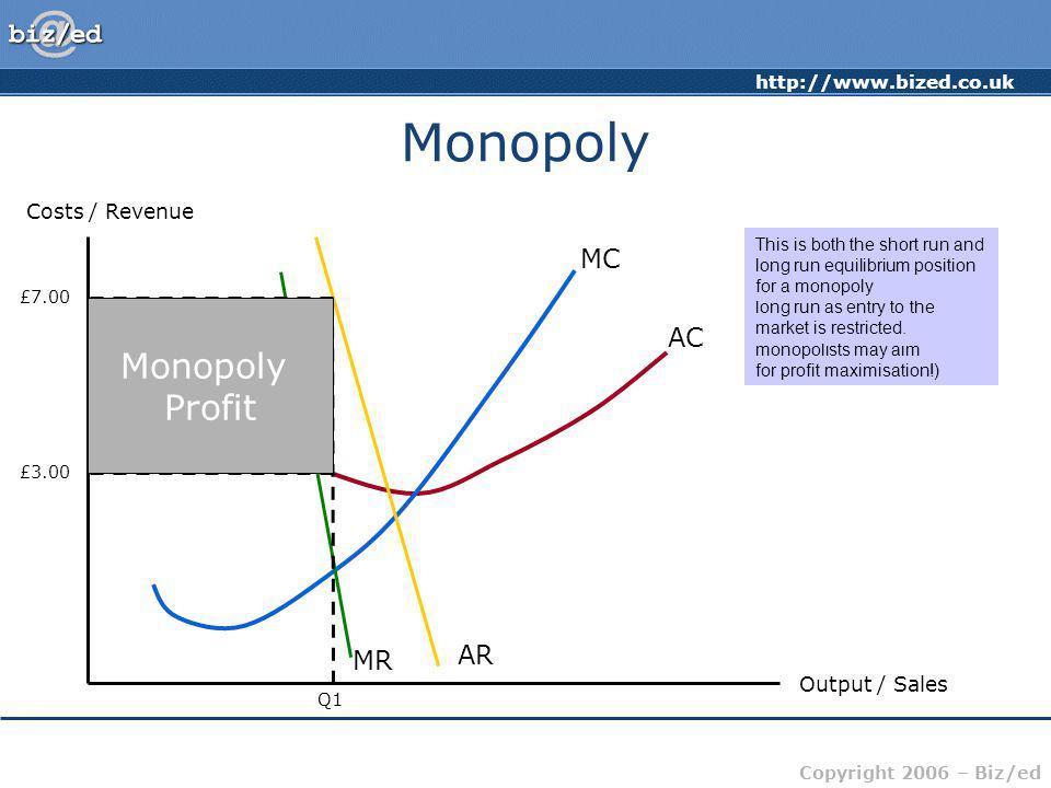 Monopoly Monopoly Profit MC AC AR MR Costs / Revenue Output / Sales