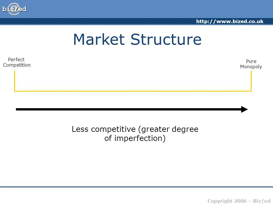 Less competitive (greater degree of imperfection)