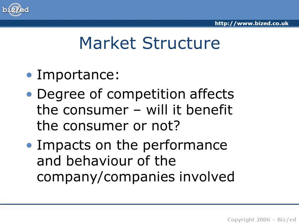 Market Structure Importance: