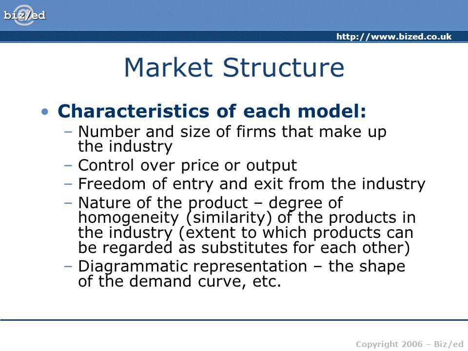 Market Structure Characteristics of each model: