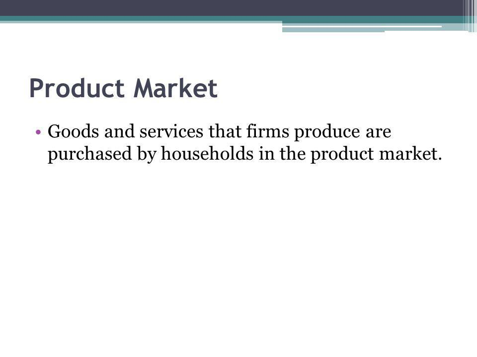 Product Market Goods and services that firms produce are purchased by households in the product market.