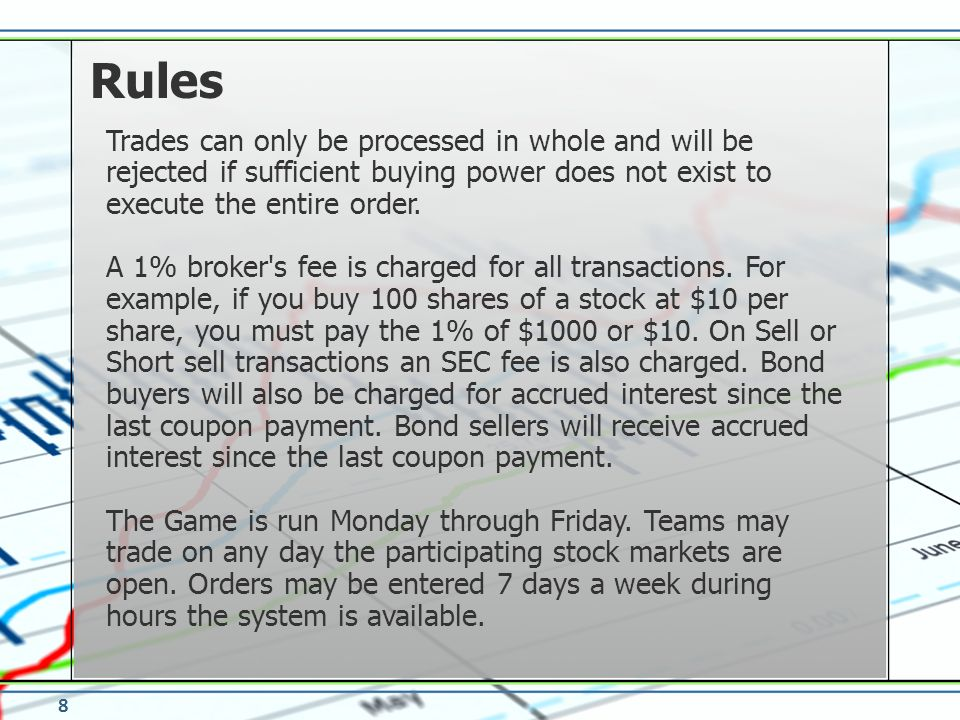 Rules Trades can only be processed in whole and will be rejected if sufficient buying power does not exist to execute the entire order.