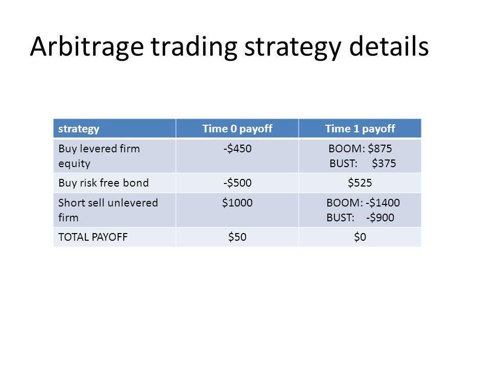 Arbitrage trading strategy details