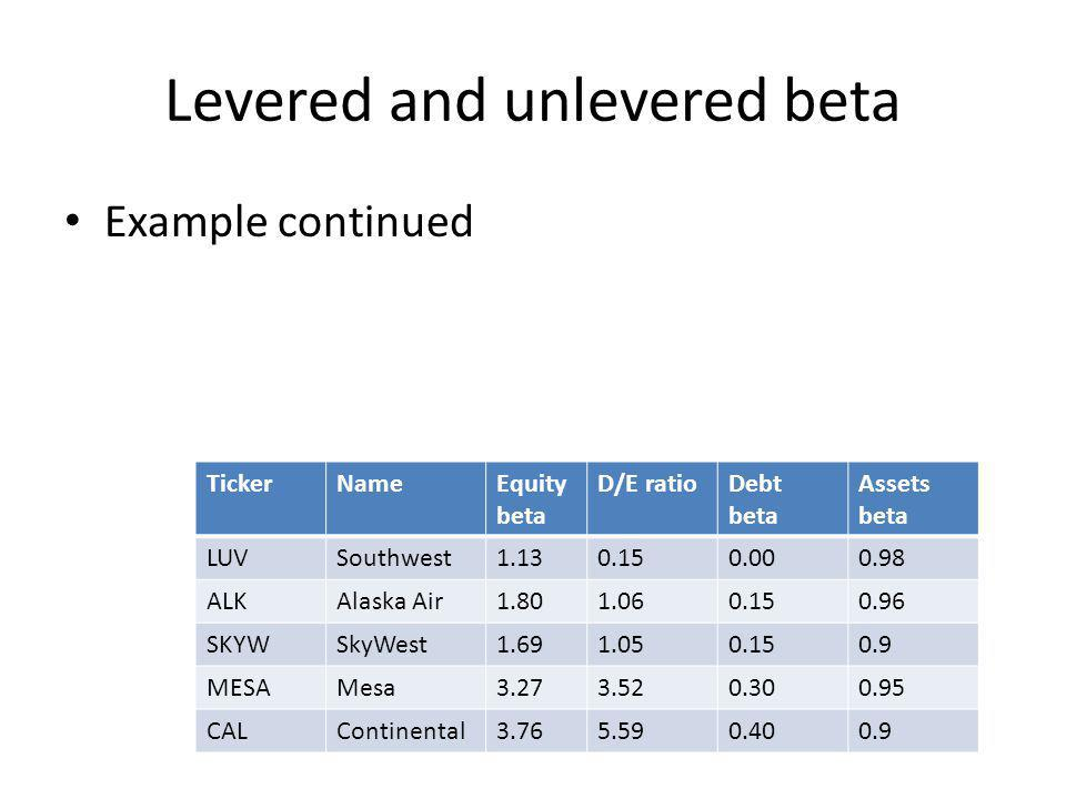 Levered and unlevered beta