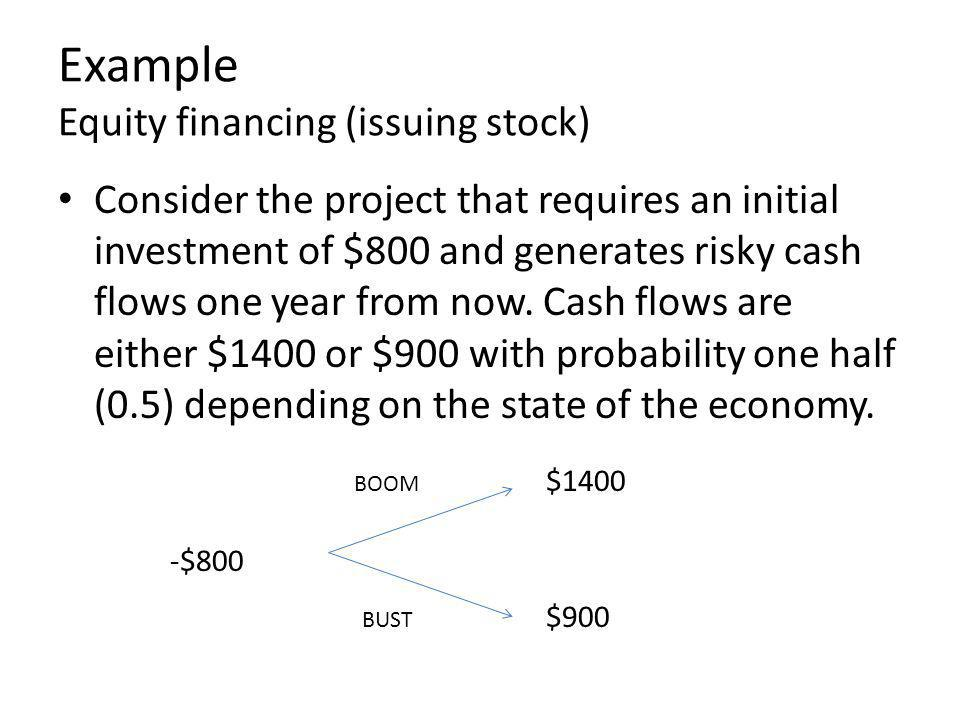 Example Equity financing (issuing stock)