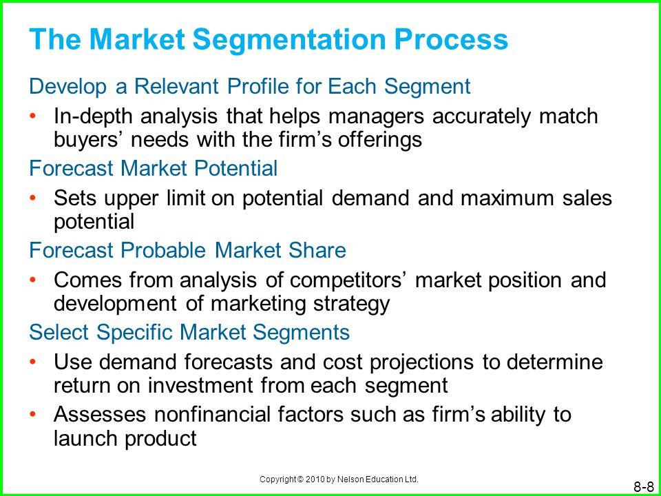 The Market Segmentation Process