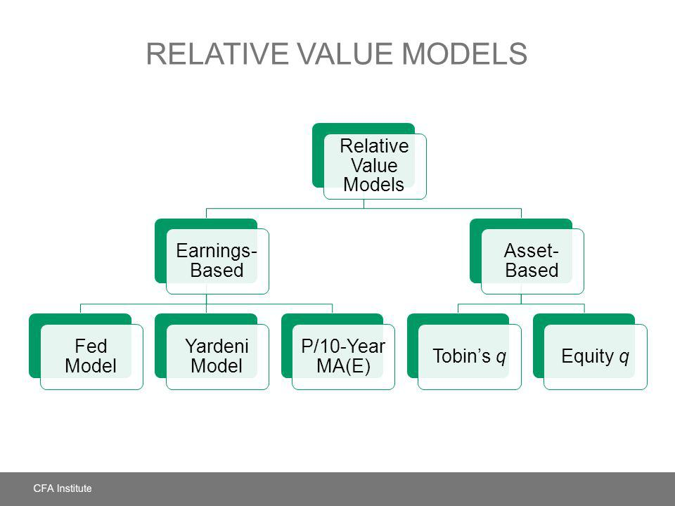 Relative Value Models Relative Value Models Earnings-Based Fed Model