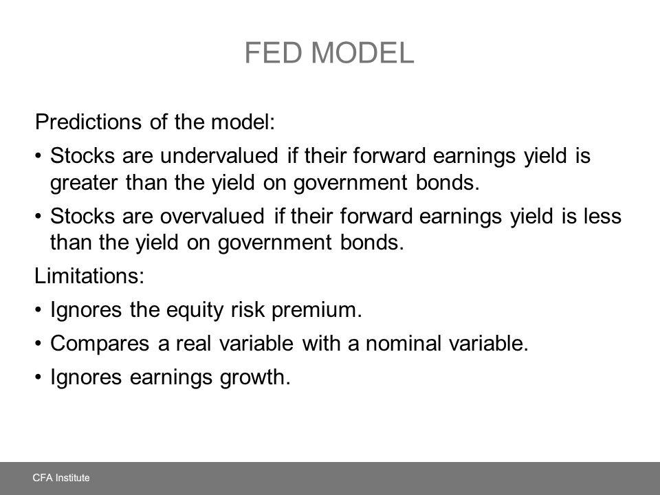 Fed Model Predictions of the model: