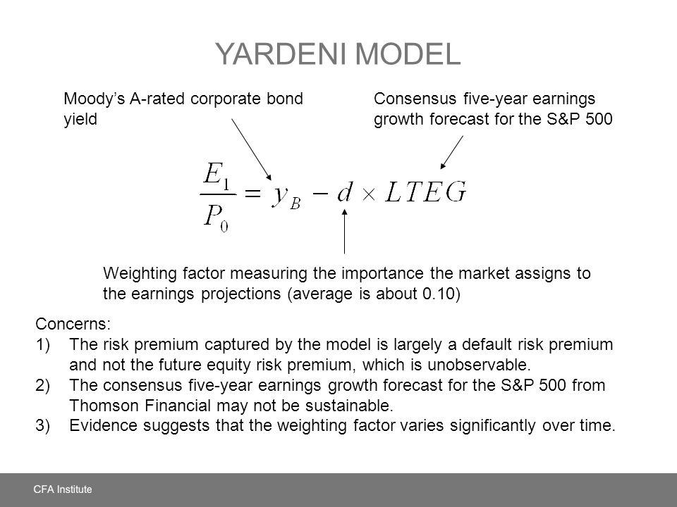 Yardeni Model Moody's A-rated corporate bond yield