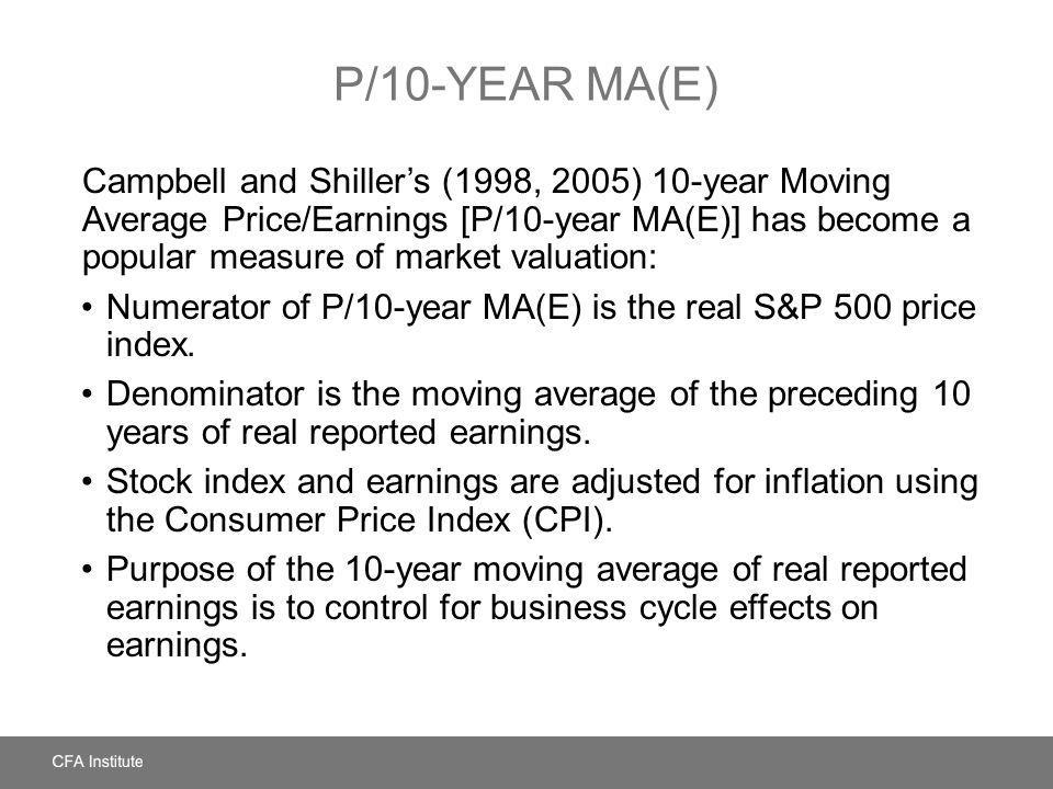 P/10-Year MA(E)