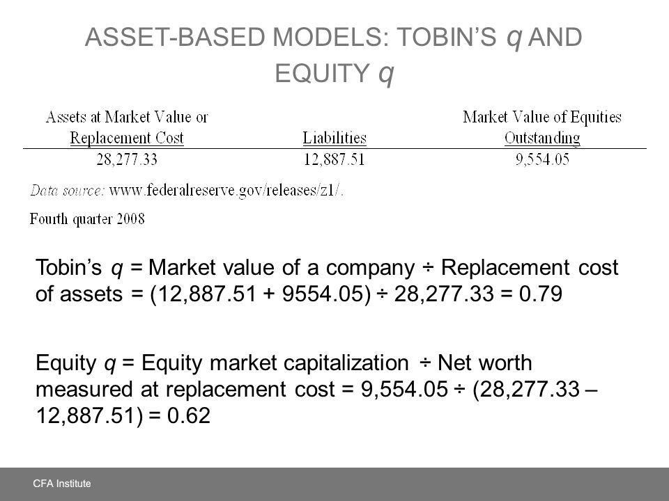 ASSET-BASED MODELS: TOBIN'S q AND EQUITY q