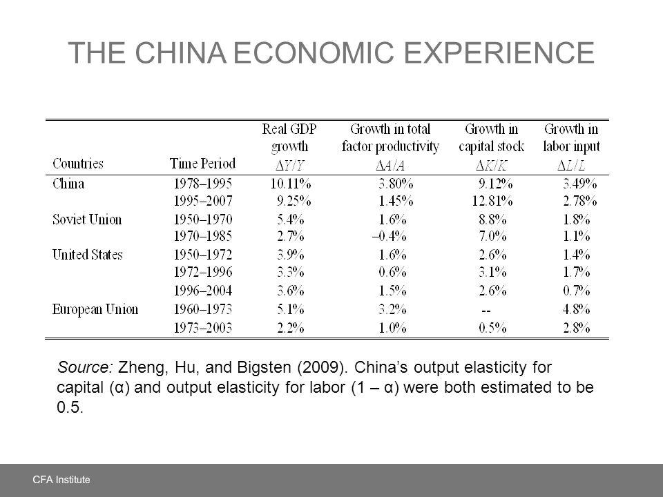 The China Economic Experience